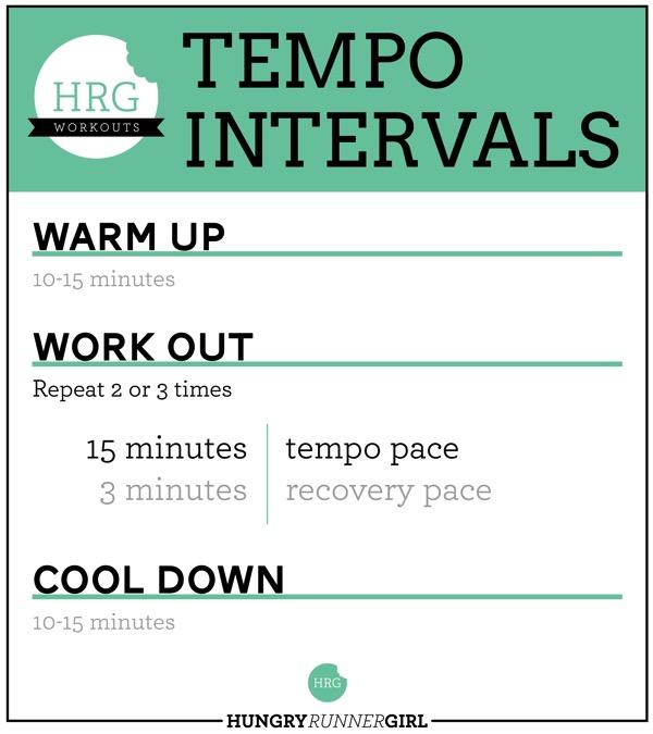 1 Tempo Intervals 01