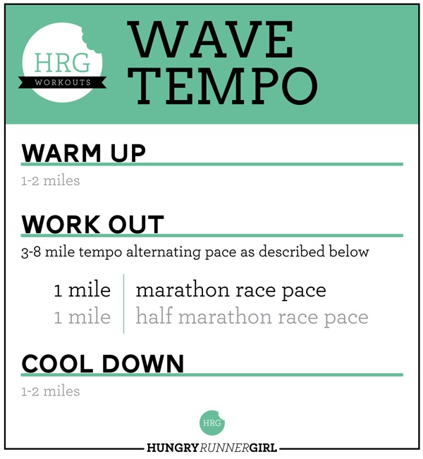 7 Wave Tempot 01